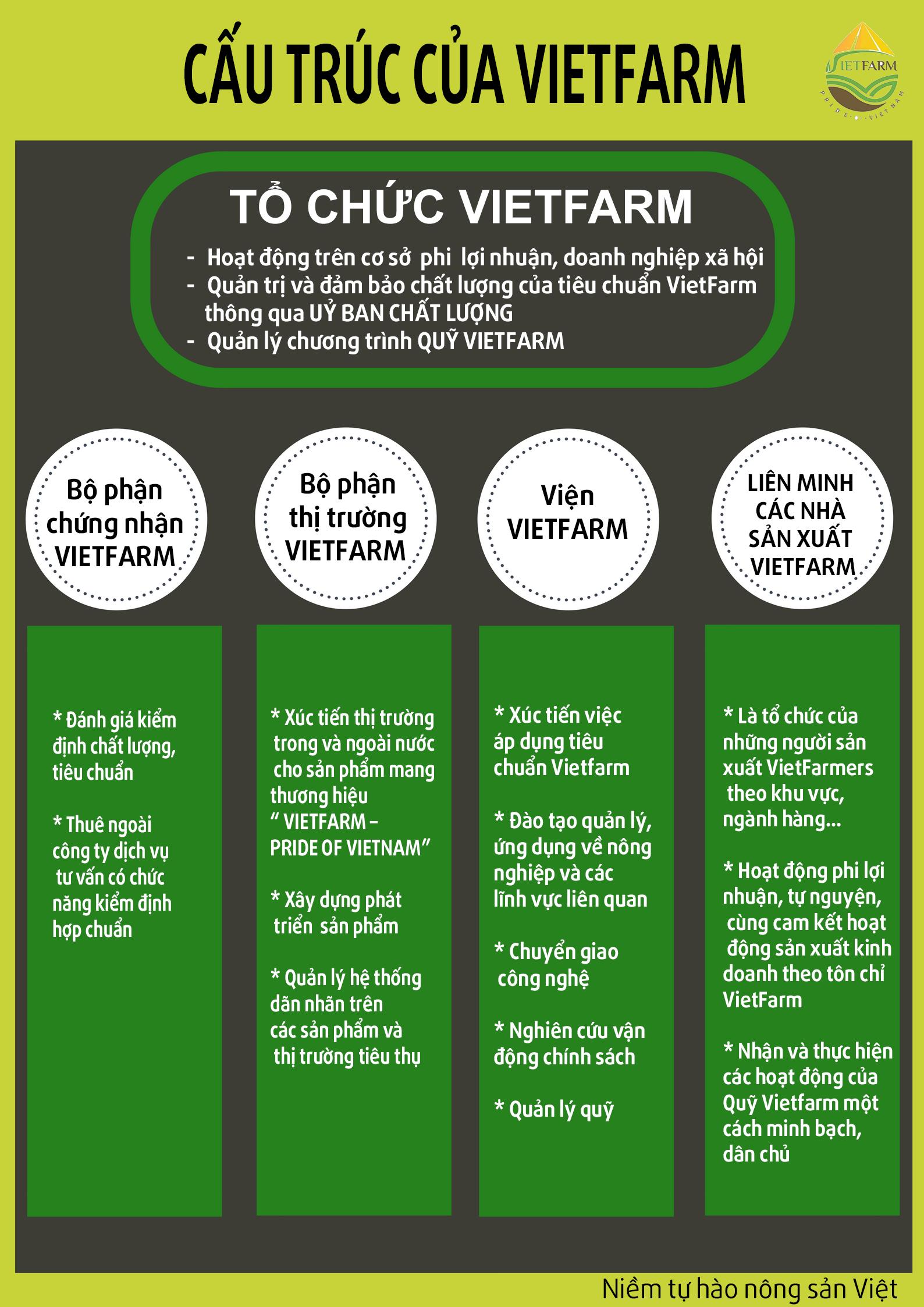 [Hà Nội] Nextfarm triển khai phần mềm quản lý trang trại tích hợp truy xuất nguồn gốc Nextfarm QR Check cho Việt Farm